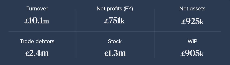 Lending Made Simple | Blog |£1 Million Grow Line Facility